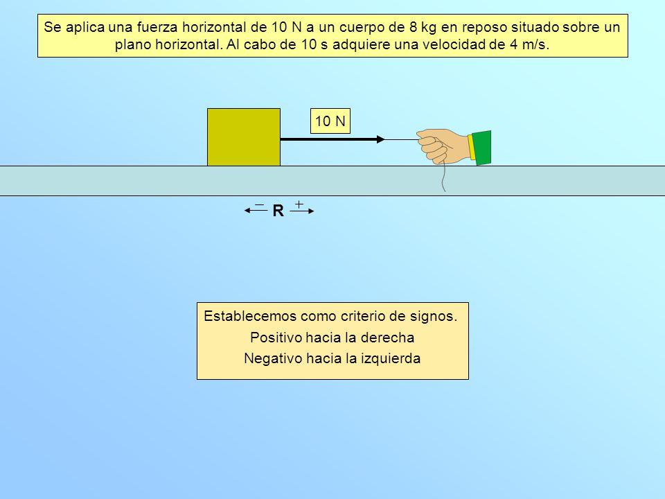 Se aplica una fuerza horizontal de 10 N a un cuerpo de 8 kg en reposo situado sobre un