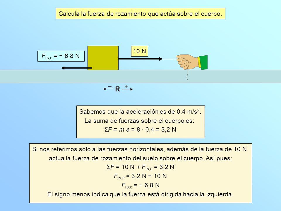R Calcula la fuerza de rozamiento que actúa sobre el cuerpo. 10 N