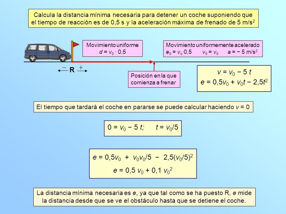 R v = v0 − 5 t e = 0,5v0 + v0t − 2,5t2 0 = v0 − 5 t; t = v0/5