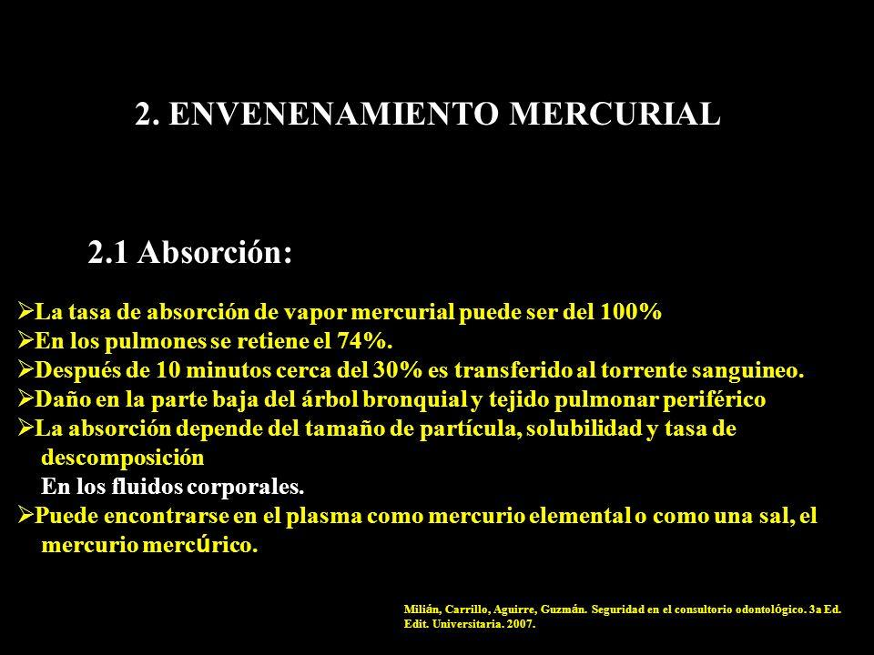 2. ENVENENAMIENTO MERCURIAL