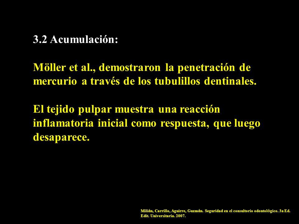 3.2 Acumulación: Möller et al., demostraron la penetración de mercurio a través de los tubulillos dentinales.