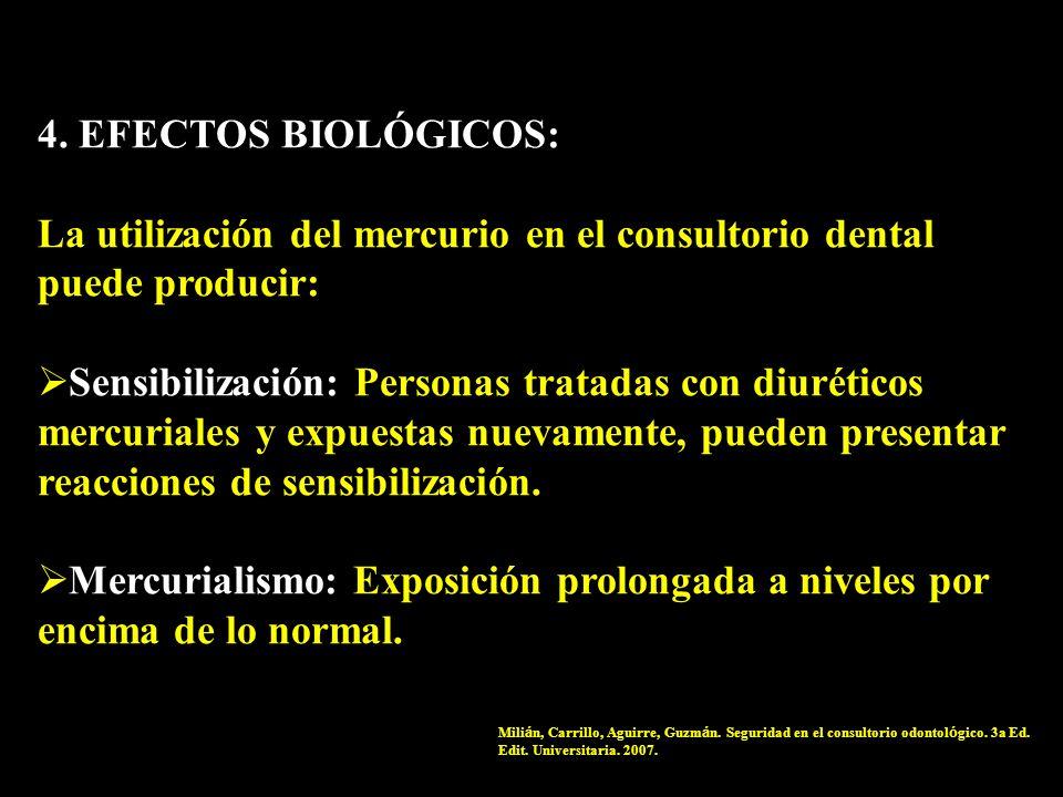 La utilización del mercurio en el consultorio dental puede producir: