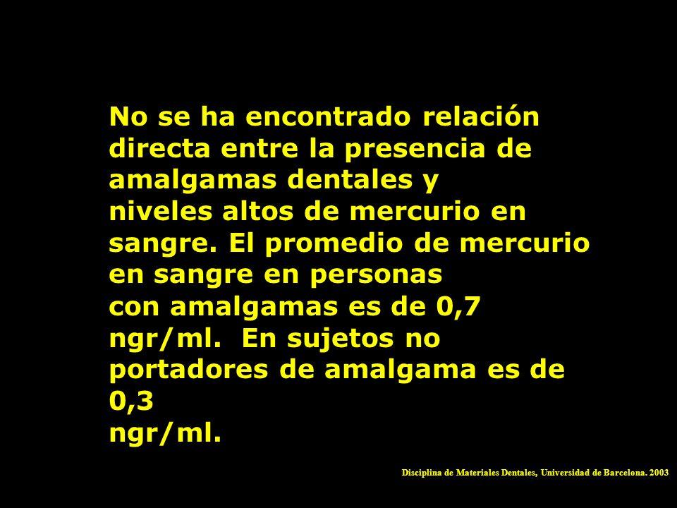 No se ha encontrado relación directa entre la presencia de amalgamas dentales y