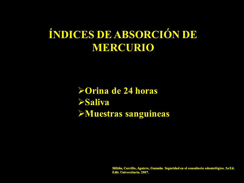 ÍNDICES DE ABSORCIÓN DE MERCURIO