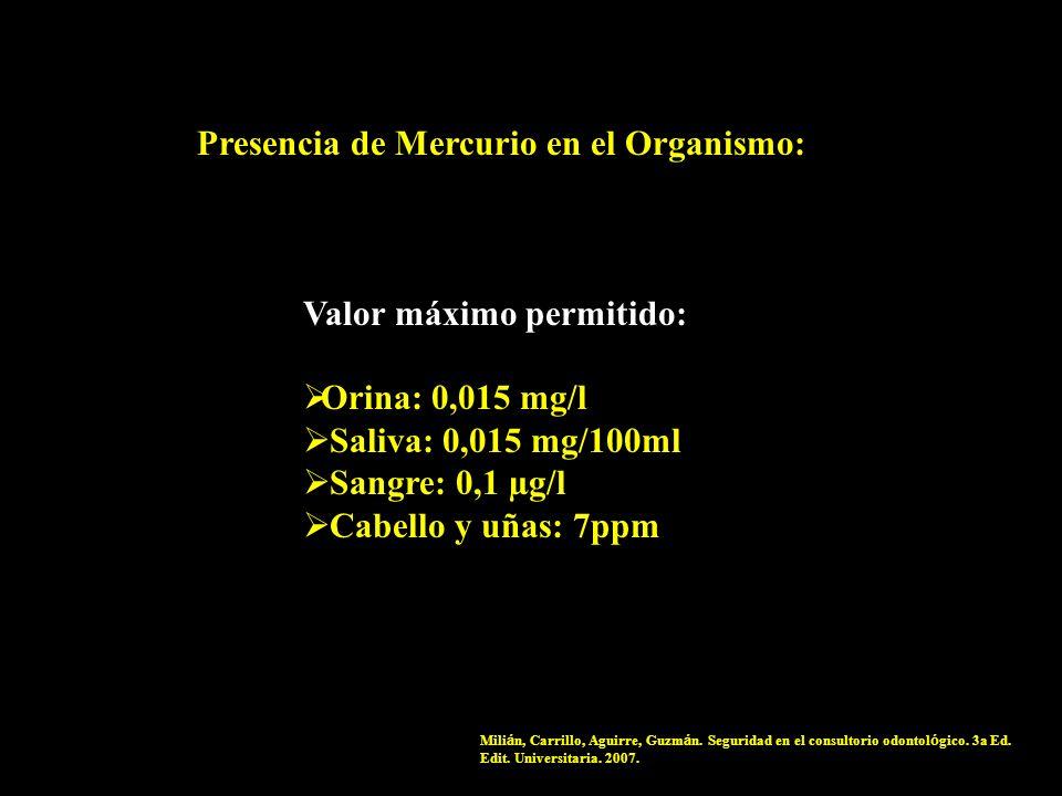 Presencia de Mercurio en el Organismo: