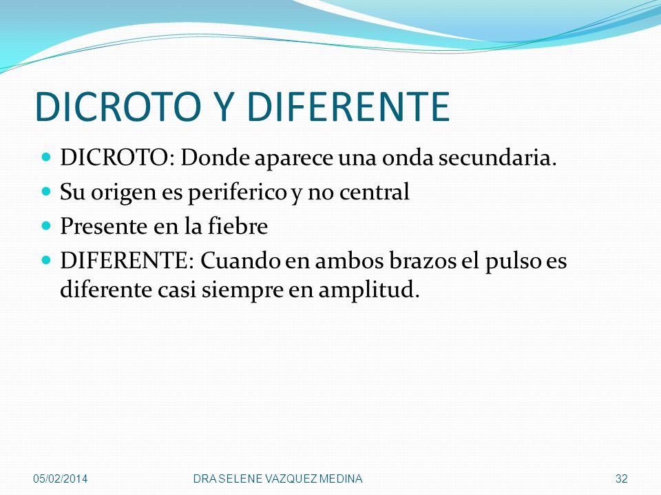 DICROTO Y DIFERENTE DICROTO: Donde aparece una onda secundaria.