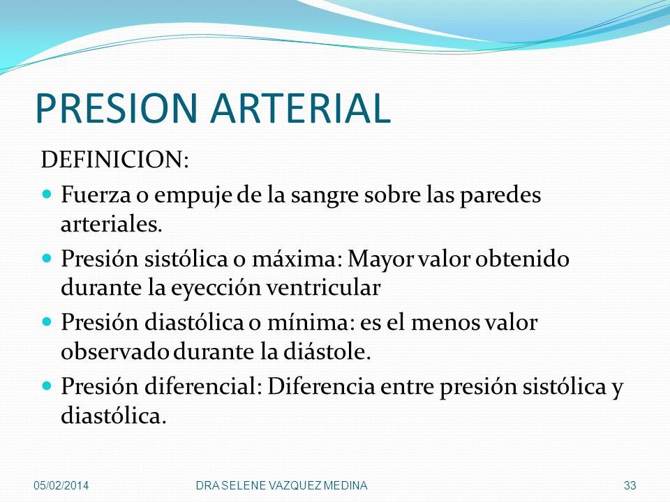PRESION ARTERIAL DEFINICION: