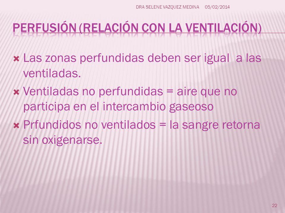 Perfusión (relación con la ventilación)