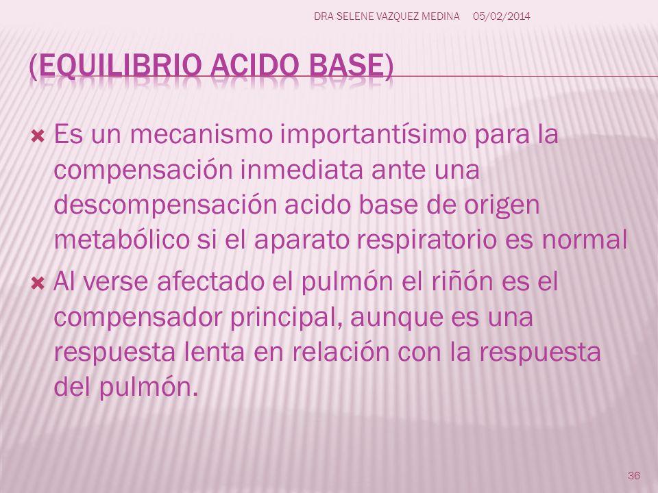 (equilibrio acido base)