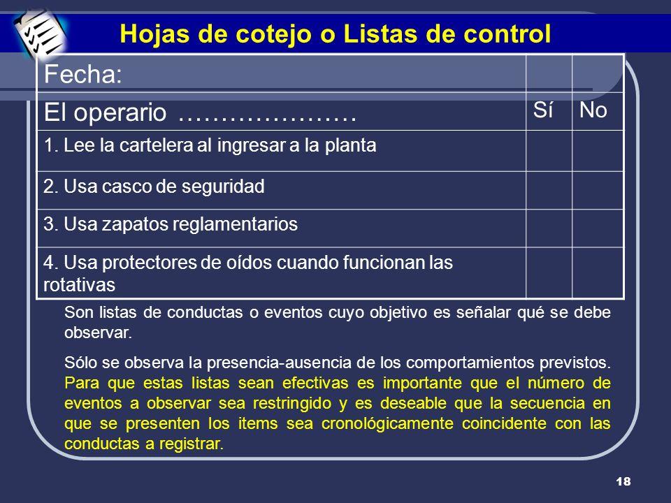 Hojas de cotejo o Listas de control