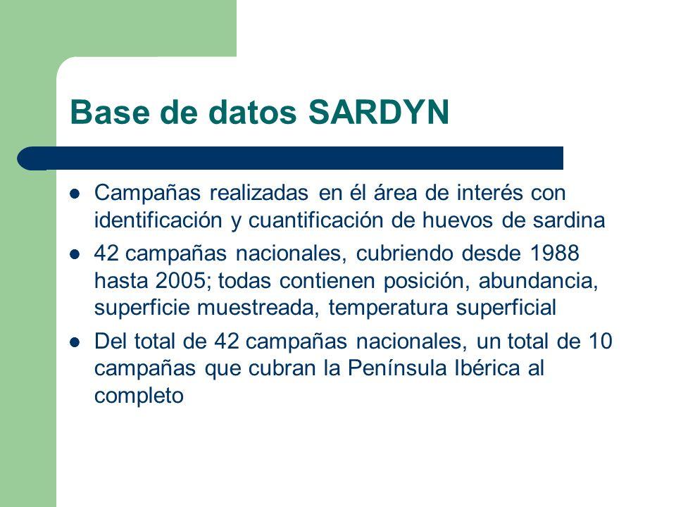 Base de datos SARDYN Campañas realizadas en él área de interés con identificación y cuantificación de huevos de sardina.