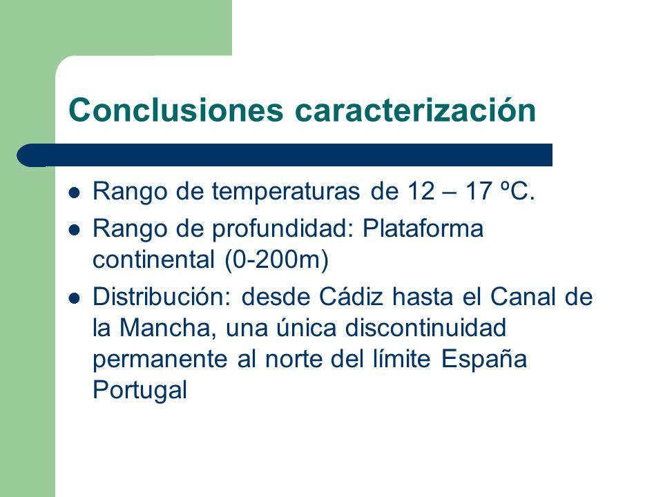 Conclusiones caracterización