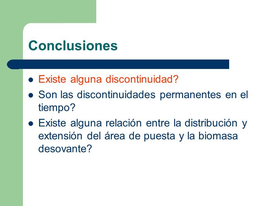 Conclusiones Existe alguna discontinuidad