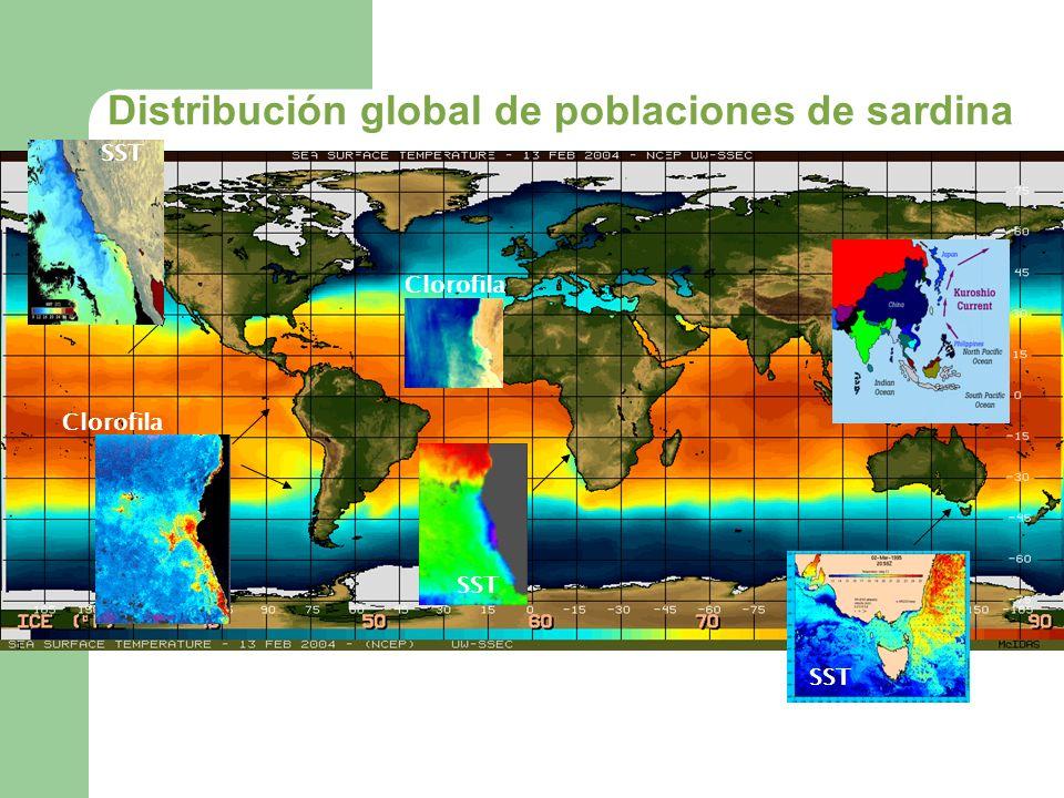 Distribución global de poblaciones de sardina