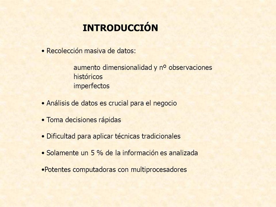 INTRODUCCIÓN Recolección masiva de datos: