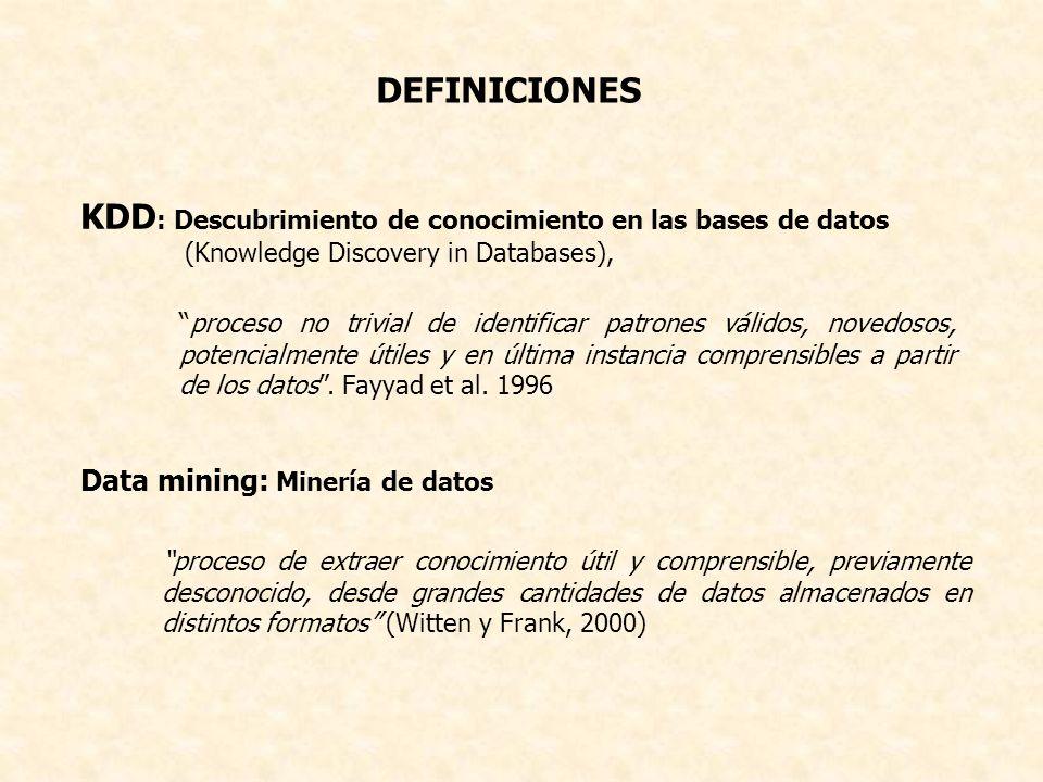 DEFINICIONES KDD: Descubrimiento de conocimiento en las bases de datos (Knowledge Discovery in Databases),