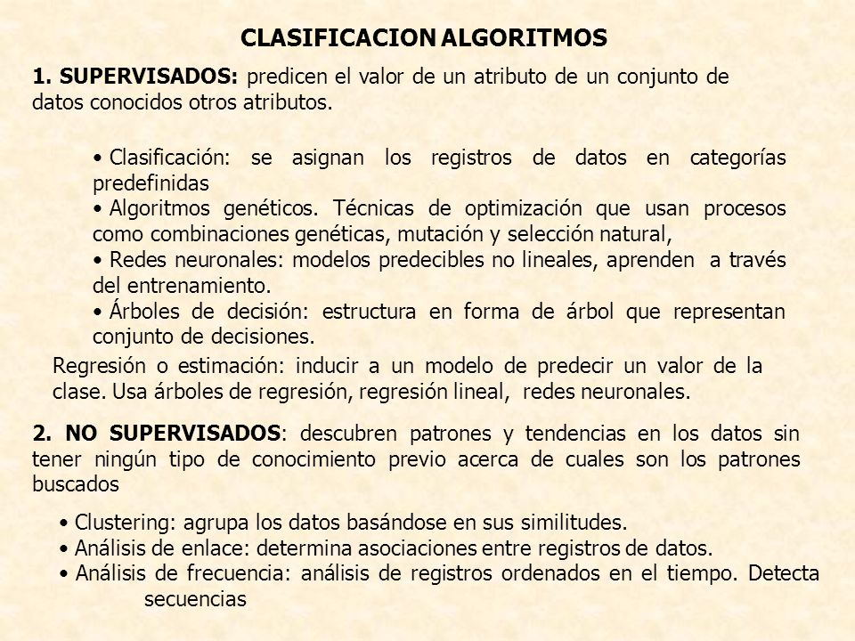 CLASIFICACION ALGORITMOS