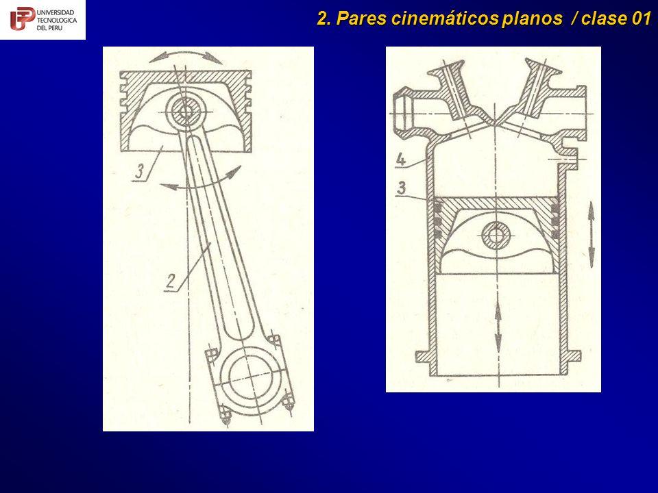 2. Pares cinemáticos planos / clase 01