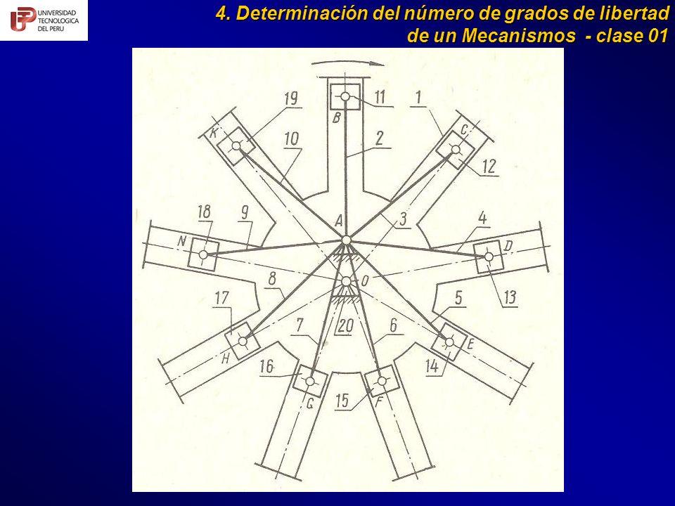4. Determinación del número de grados de libertad