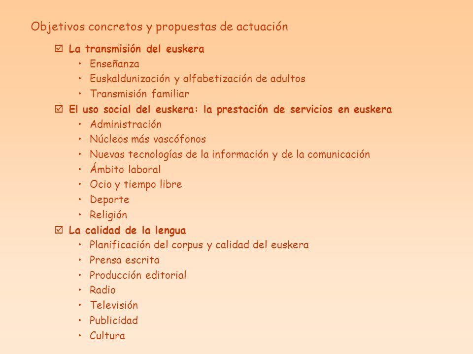 Objetivos concretos y propuestas de actuación