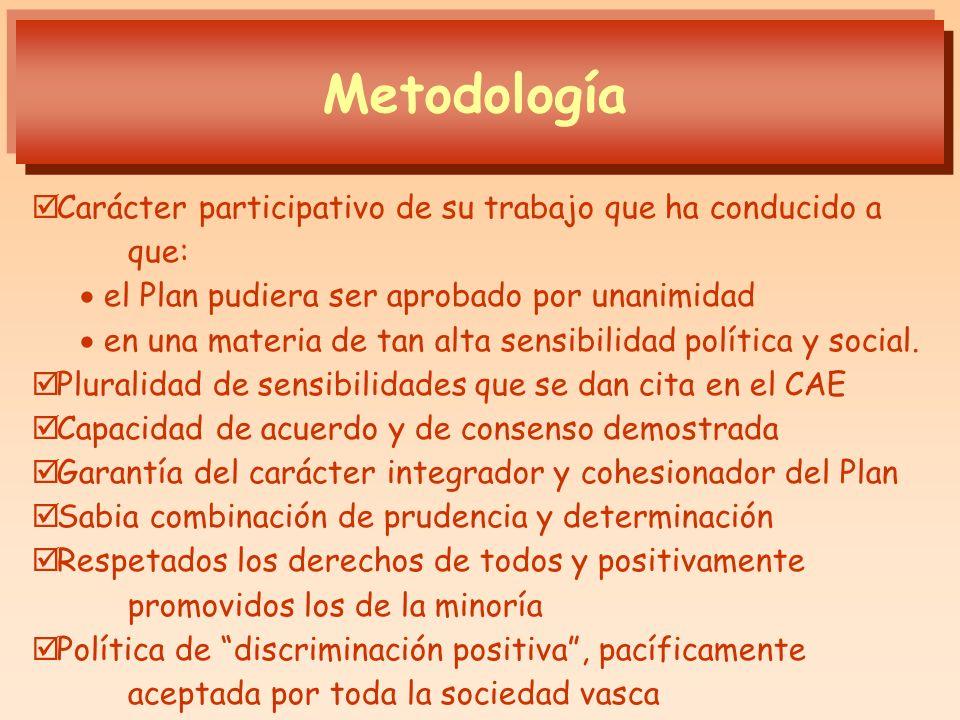 Metodología Carácter participativo de su trabajo que ha conducido a que: el Plan pudiera ser aprobado por unanimidad.