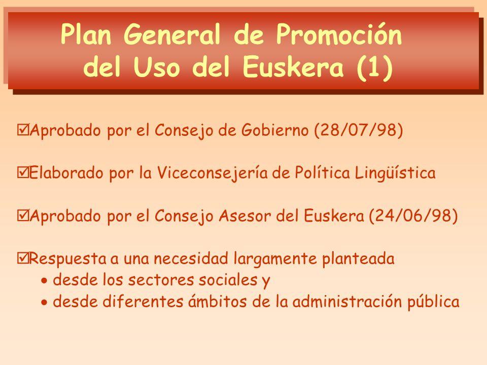 Plan General de Promoción