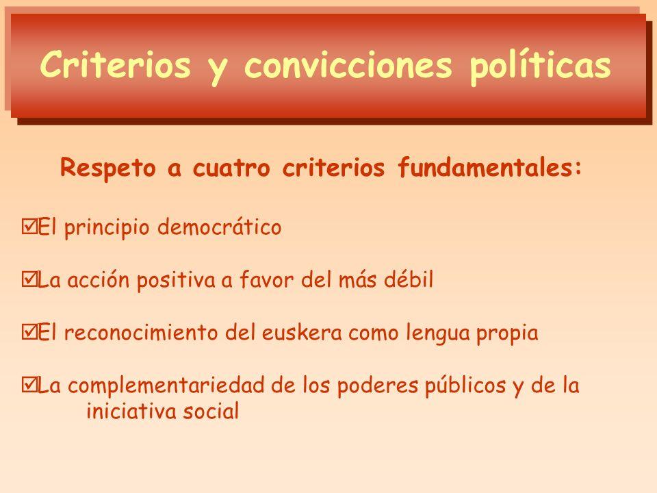 Criterios y convicciones políticas