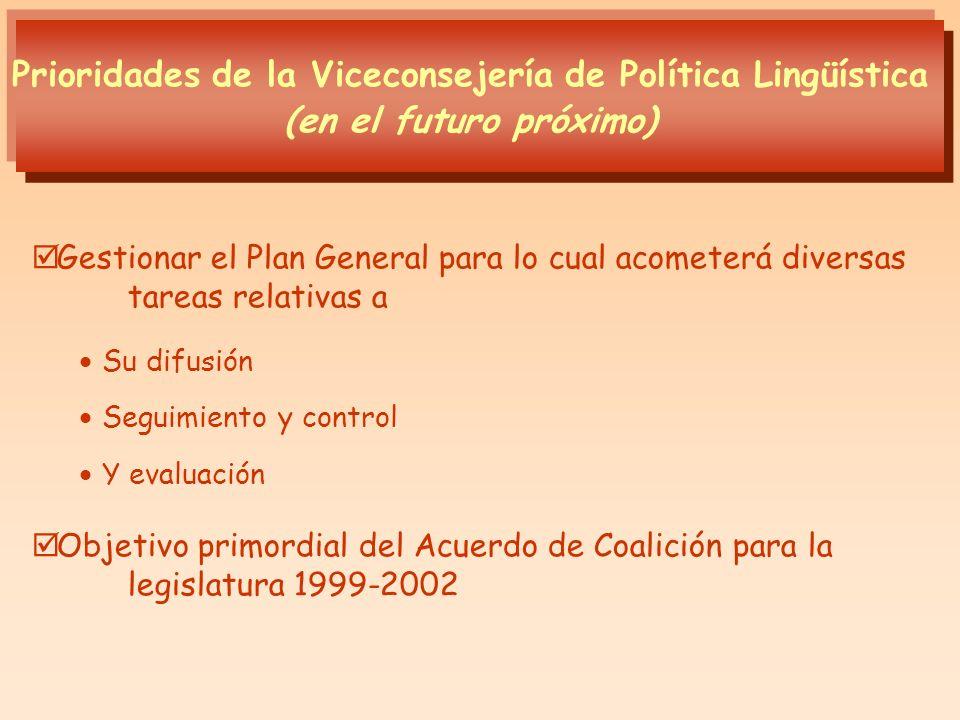 Prioridades de la Viceconsejería de Política Lingüística
