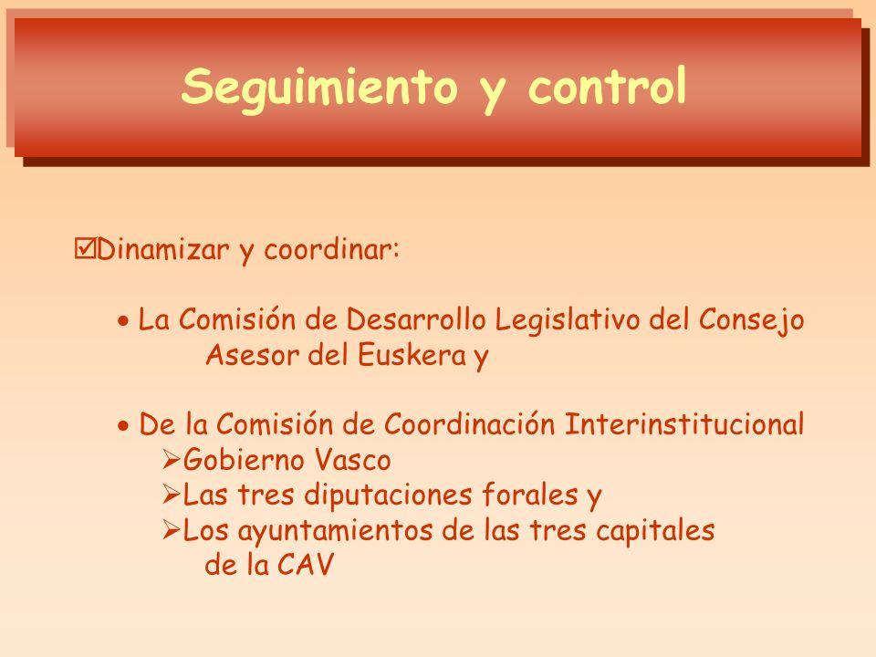 Seguimiento y control Dinamizar y coordinar:
