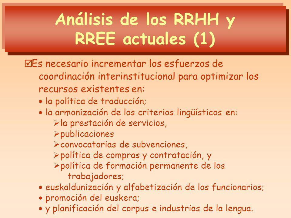 Análisis de los RRHH y RREE actuales (1)
