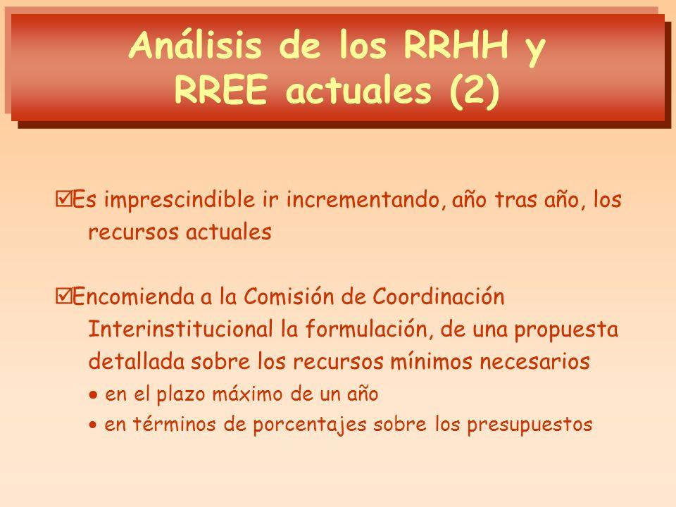 Análisis de los RRHH y RREE actuales (2)