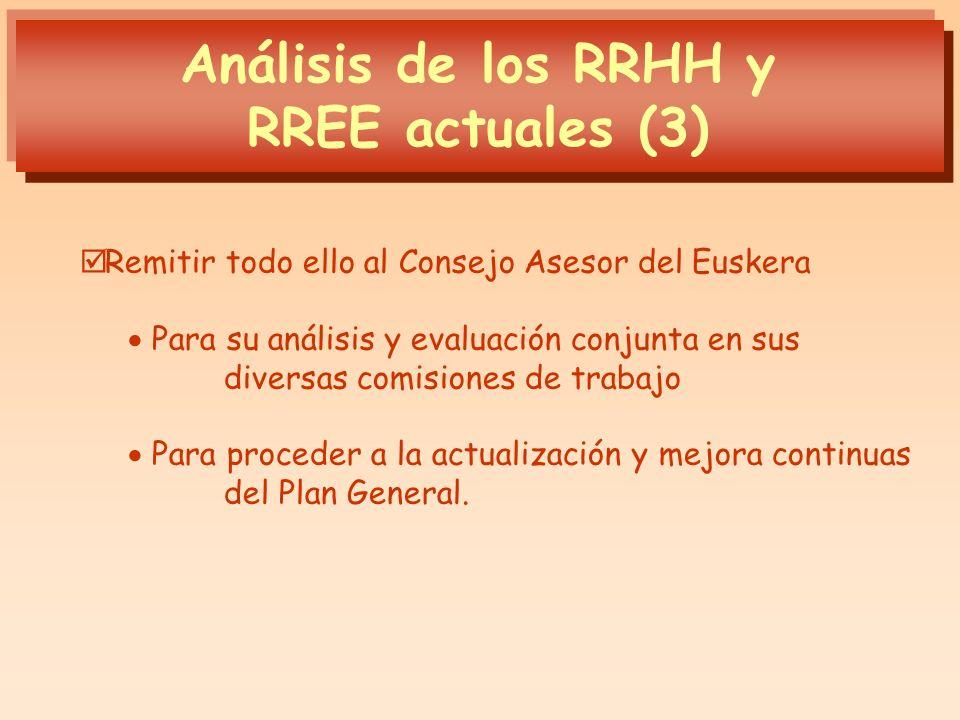 Análisis de los RRHH y RREE actuales (3)