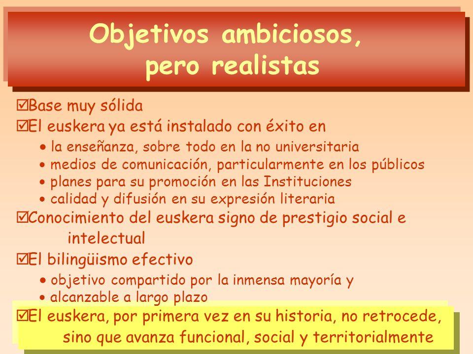 Objetivos ambiciosos, pero realistas