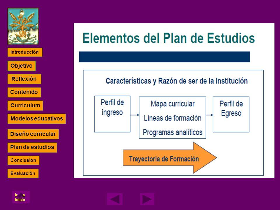 Objetivo Reflexión Contenido Curriculum Modelos educativos