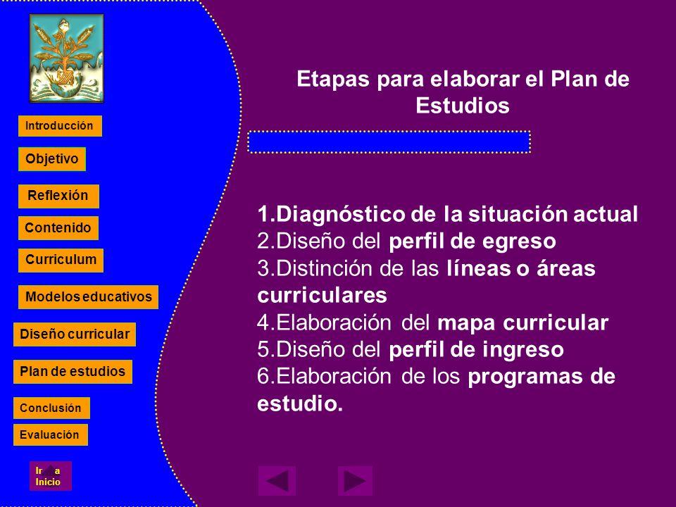 Etapas para elaborar el Plan de Estudios