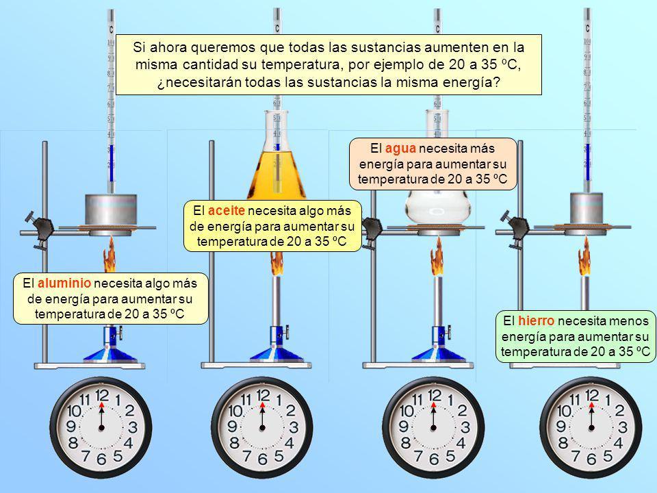 Si ahora queremos que todas las sustancias aumenten en la misma cantidad su temperatura, por ejemplo de 20 a 35 ºC, ¿necesitarán todas las sustancias la misma energía