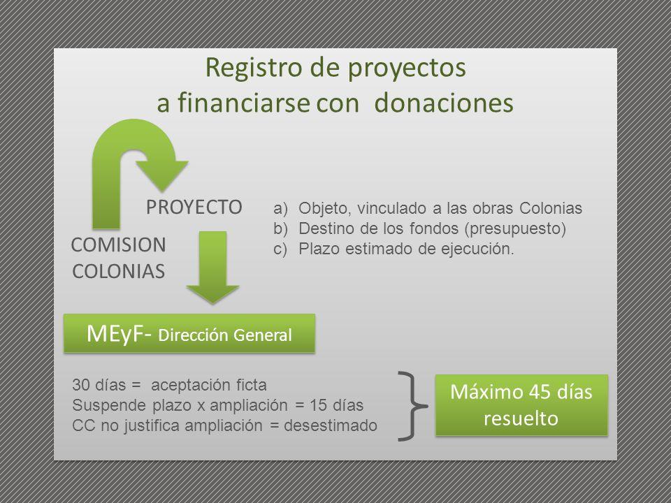 Registro de proyectos a financiarse con donaciones