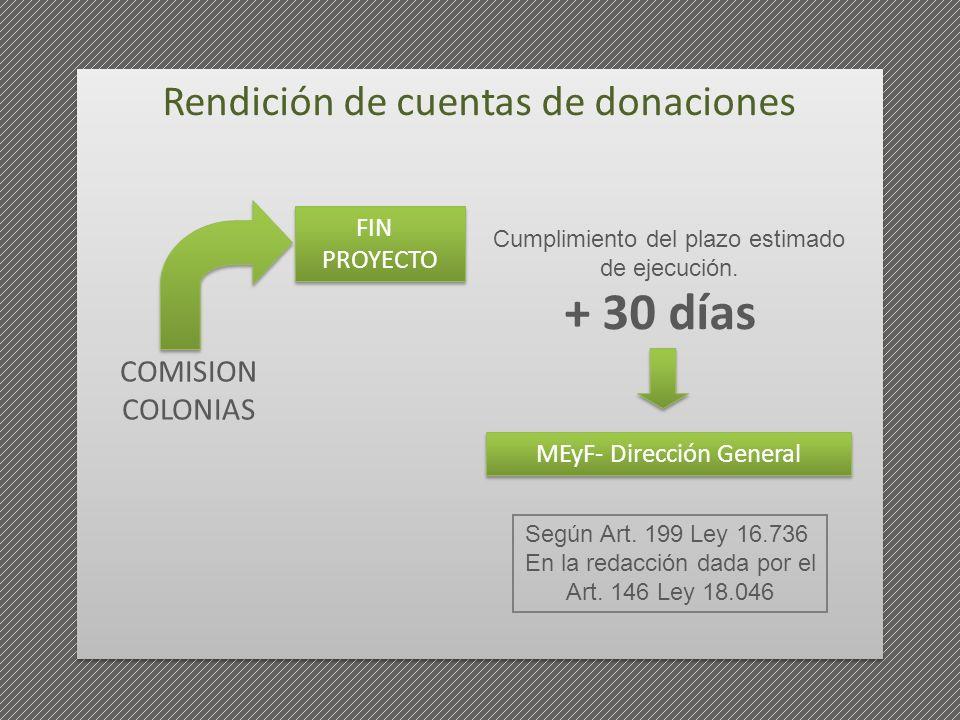 + 30 días Rendición de cuentas de donaciones COMISION COLONIAS FIN