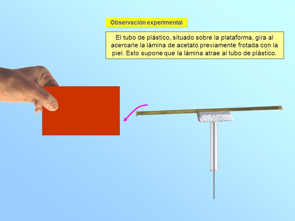 Observación experimental