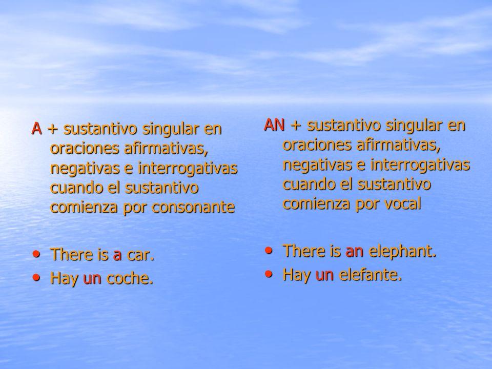 AN + sustantivo singular en oraciones afirmativas, negativas e interrogativas cuando el sustantivo comienza por vocal