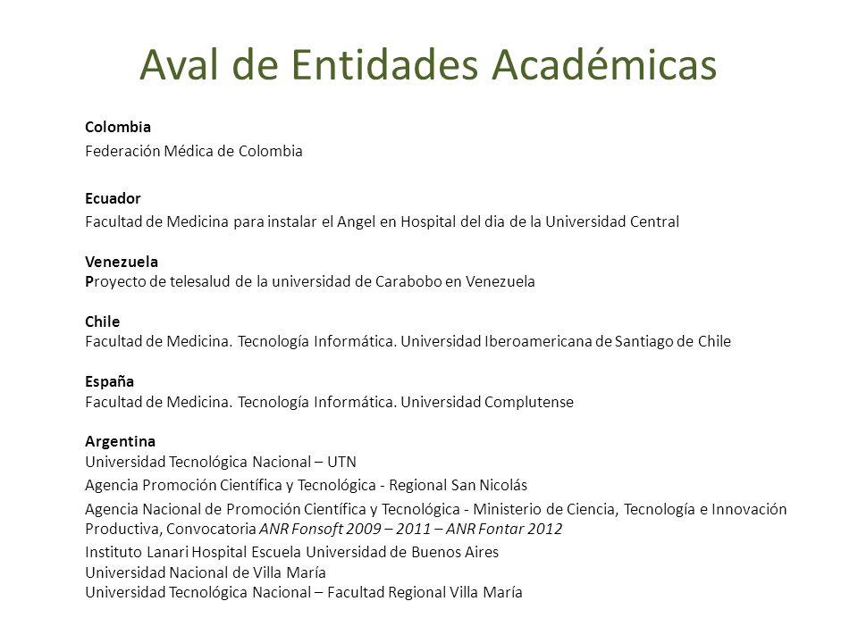 Aval de Entidades Académicas