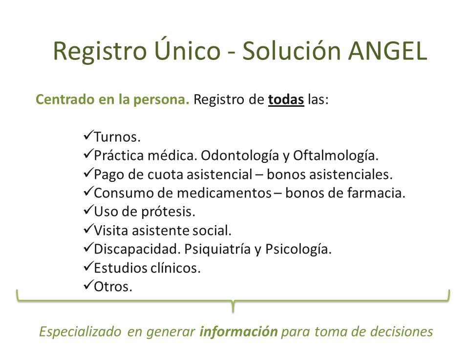 Registro Único - Solución ANGEL