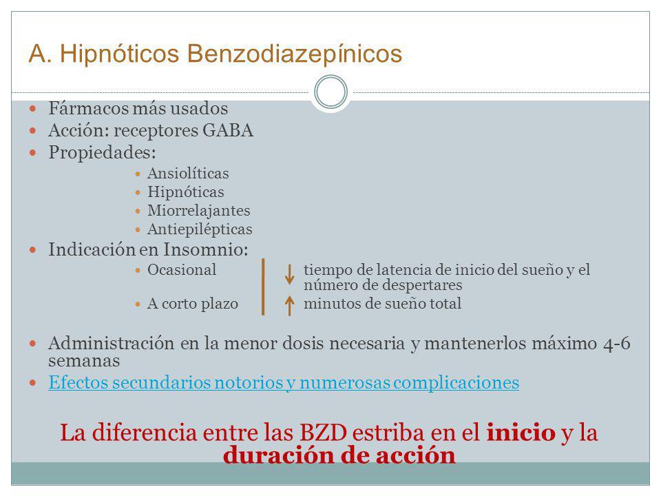 A. Hipnóticos Benzodiazepínicos