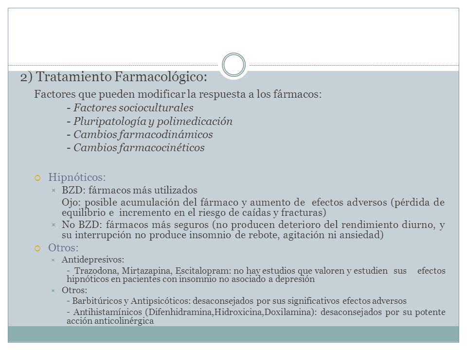 2) Tratamiento Farmacológico: