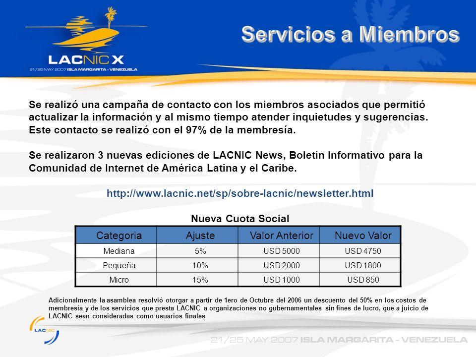 Servicios a Miembros