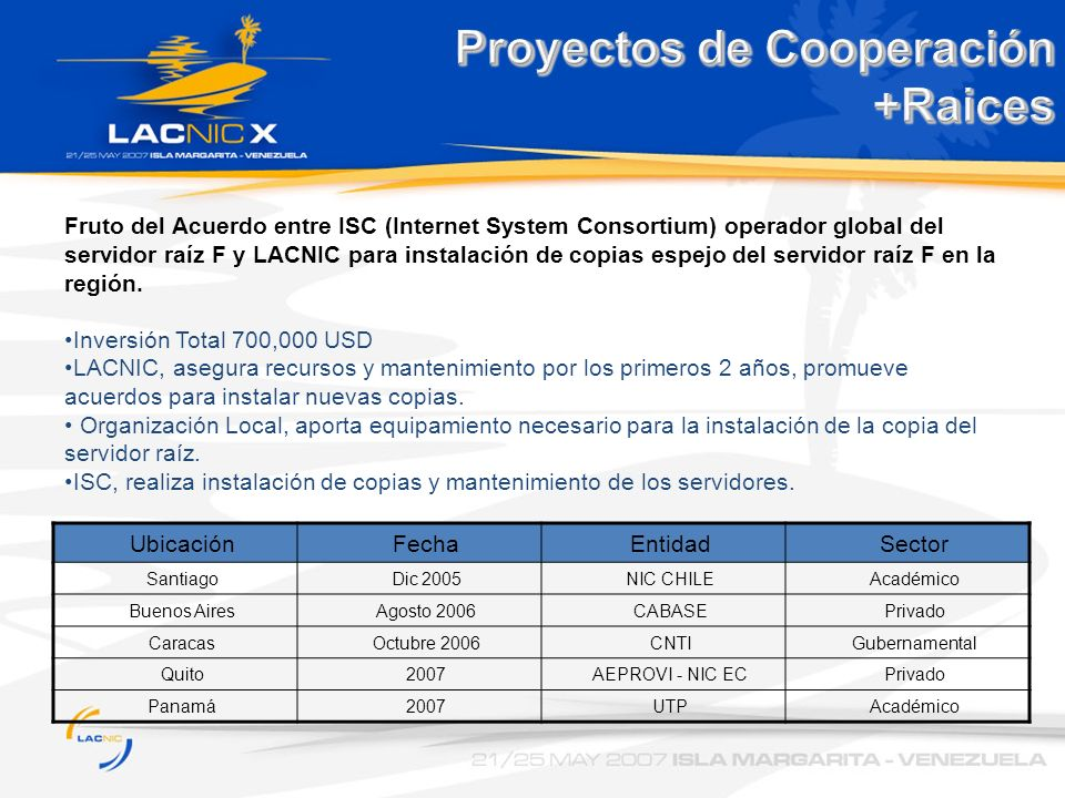 Proyectos de Cooperación +Raices