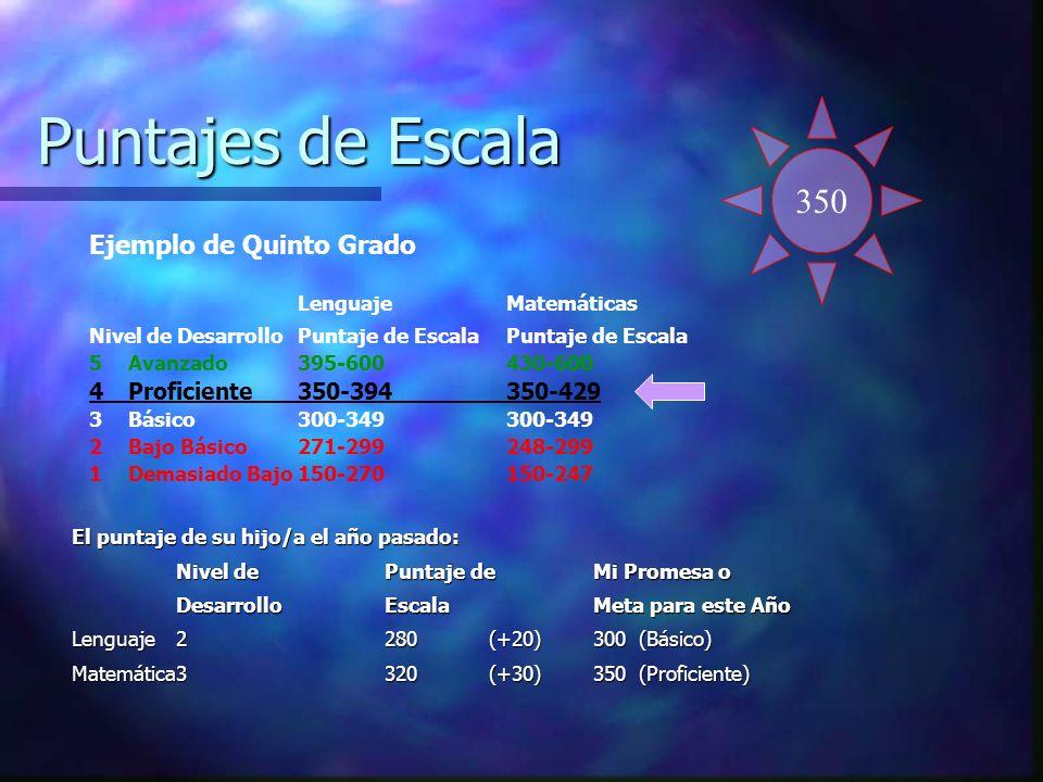 Puntajes de Escala Lenguaje Matemáticas 350 Ejemplo de Quinto Grado