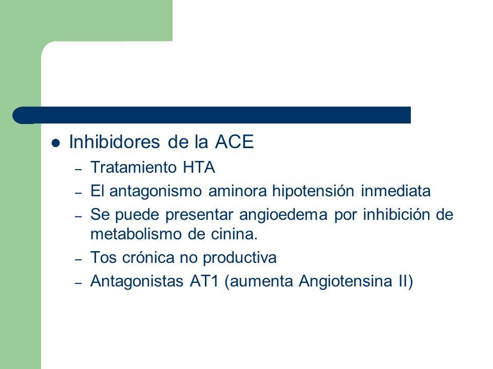 Inhibidores de la ACE Tratamiento HTA