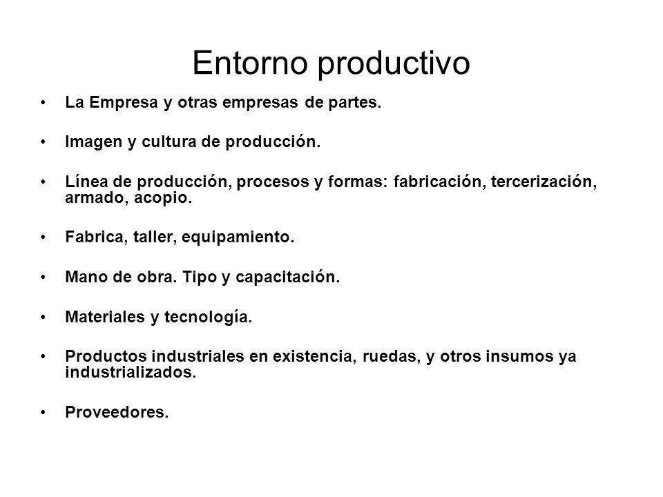 Entorno productivo La Empresa y otras empresas de partes.