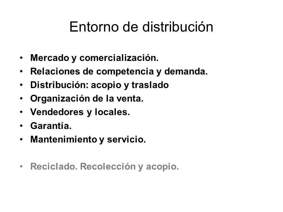 Entorno de distribución